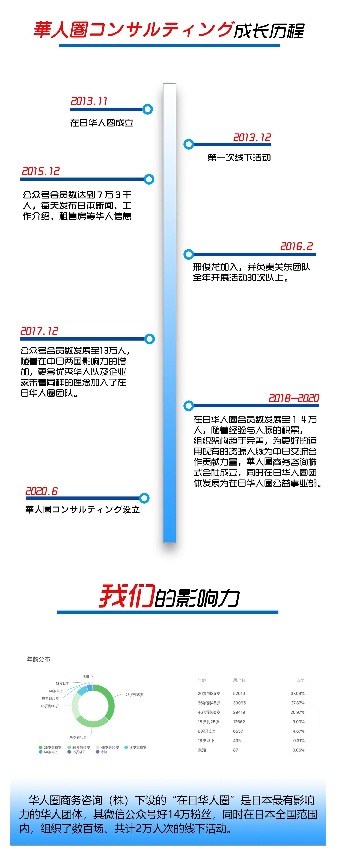 成长表格z.jpg